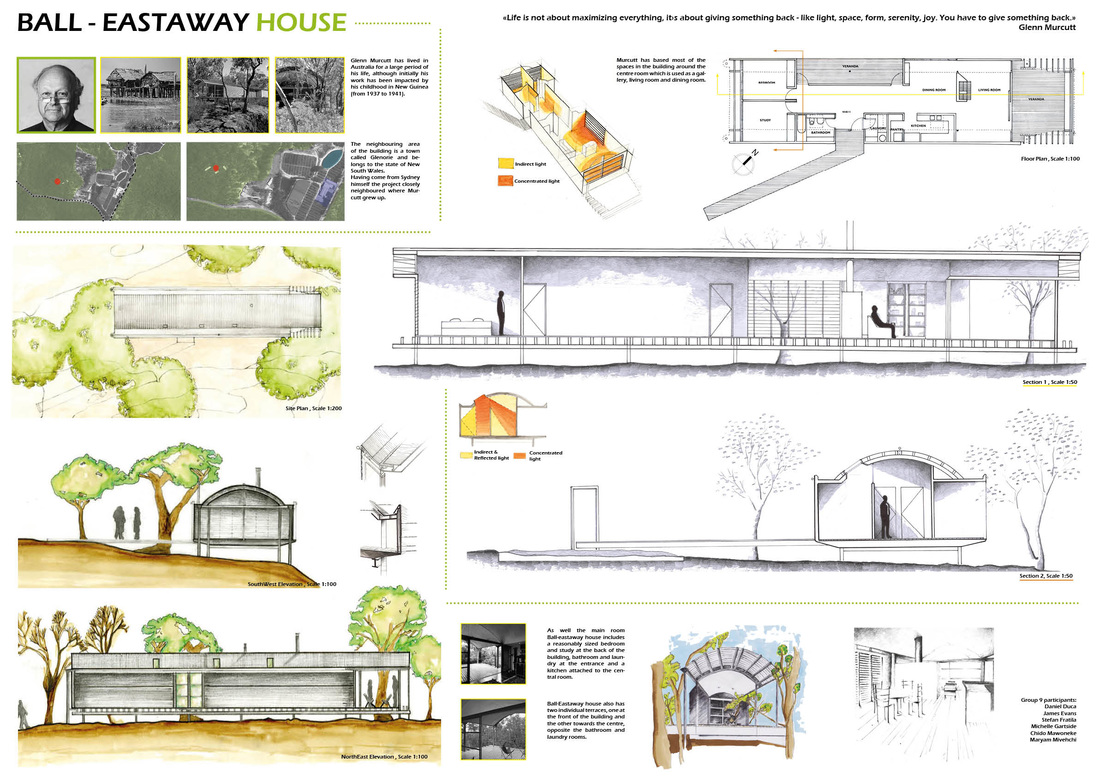 Ball eastaway house plans